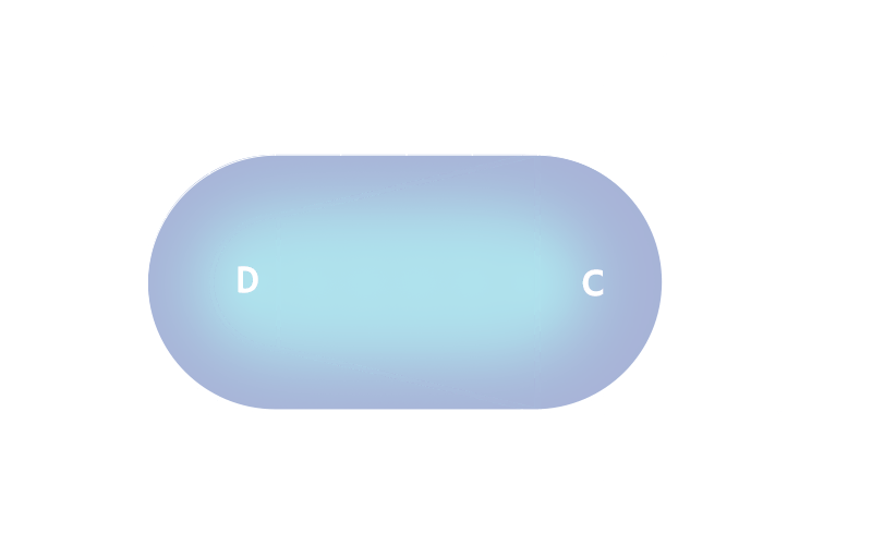 Calculate - In-Ground Ellipse Image